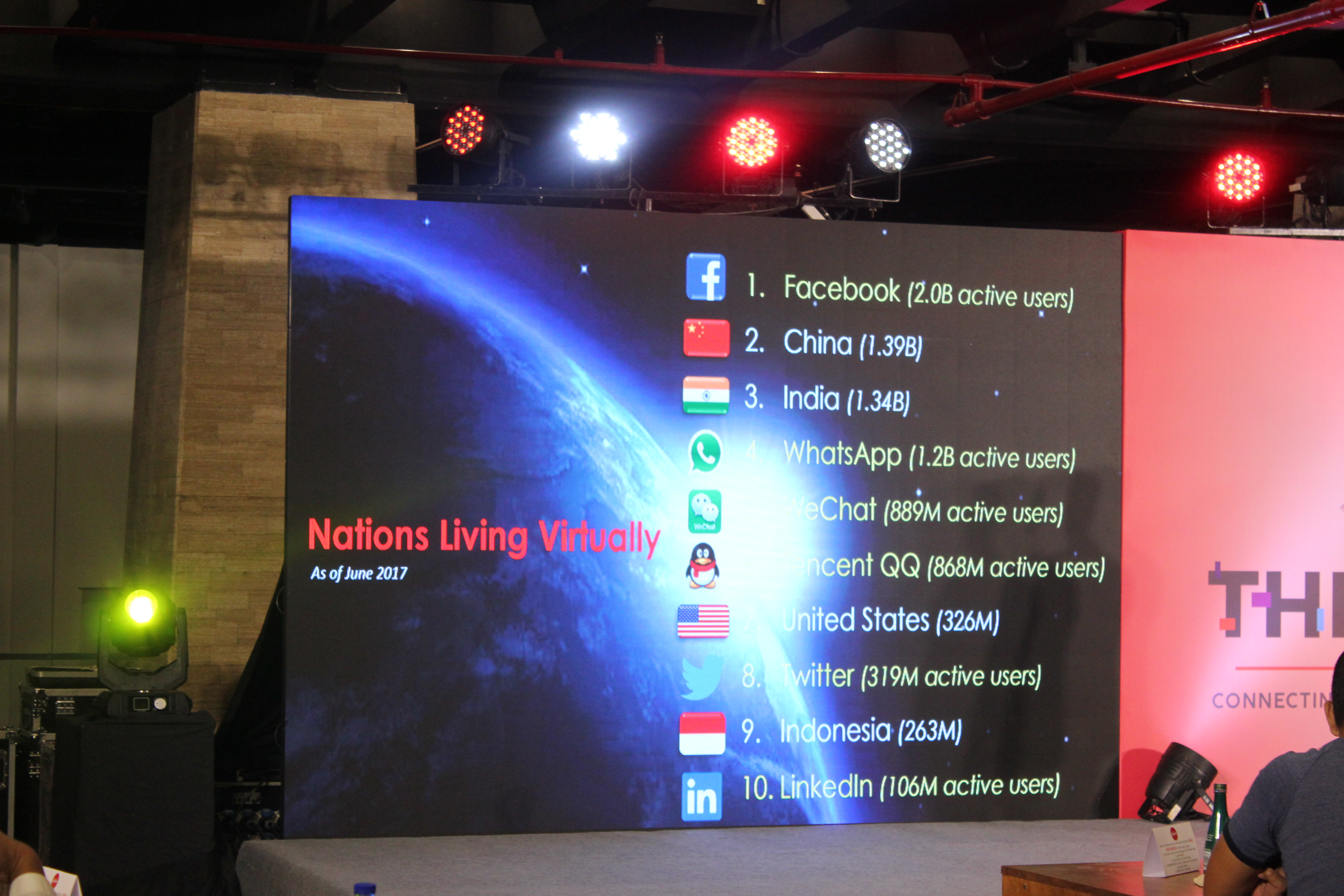 "Facebook remains to be the biggest ""nation"" in the world with 2 billion active users."
